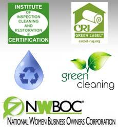 affiliations